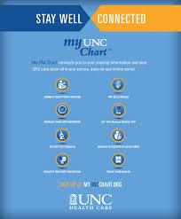 Unc Chart Account Durham Magazine June July 2016 By Shannon Media Issuu