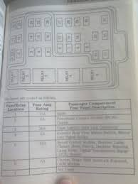 2003 ford f150 fuse box diagram clifford224 106 beautiful need 4 1998 ford f150 fuse box diagram 2003 ford f150 fuse box diagram photoshots 2003 ford f150 fuse box diagram need diagramlegend community