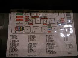 1995 cadillac deville fuse box diagram vehiclepad 1996 2000 cadillac sts fuse box 2000 wiring diagrams
