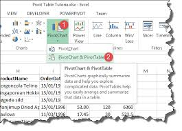 What Is Pivot Table How To Create Pivot Table In Excel Beginners Tutorial