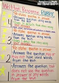 Rl 4 1 Anchor Chart 193 Best Ri 4 1 Informational Close Reading Text Evidence
