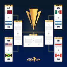 Waardig afscheid Suriname van Gold Cup ...