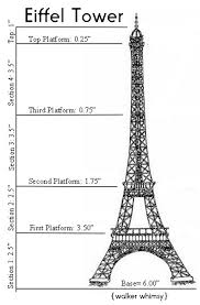 eiffel tower size eiffel tower scale drawing clipartxtras