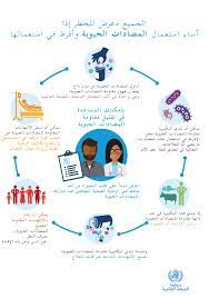 افضل كتب التغذية العلاجية pd لمنظمة الصحة العالميةf