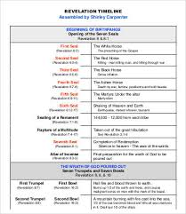 Chart Of Revelation Timeline Timeline Chart Template 7 Free Word Pdf Documents