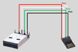 usb jack wiring jump esp jump making a usb flash drive hw trojan jump esp jump making a usb flash drive hw trojan make sure that you use as micro usb port wiring diagram wiring diagrams