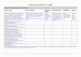 Project Management Plan Action Businesste Case Pertaining To Work