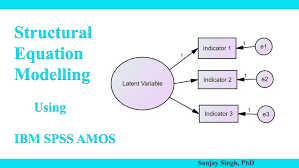 41 great introduction to structural equation modelling using spss and amos