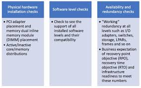 Get A Health Check For Your Sap Hana On Ibm Power Systems