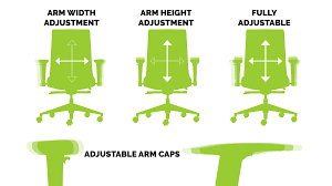 Office chair buying guide Officeworks Taskchairbuyingguidearms Aliekspresssite Taskchairbuyingguidearms Office Furniture Warehouse