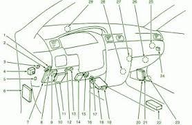 2005 suzuki forenza hose diagram wiring diagram for car engine 95 nissan 200sx fuse box diagram on 2005 suzuki forenza hose diagram