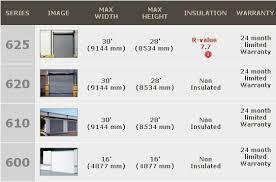 industrial garage door dimensions. Overhead Door Sizes Garage Doors Glass Sliding Intended For Plan 17 Industrial Dimensions
