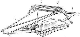 Реферат Основные приборы и механизмы тягового электровоза  Основные приборы и механизмы тягового электровоза