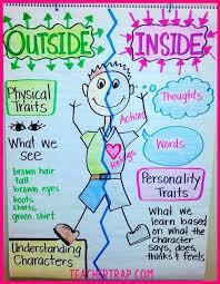 3 Secrets For Teaching Character Traits Teaching Character