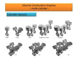 internal combustion engines ppt internal combustion engines diesel 17
