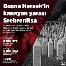 Bosna-Hersek'in kanayan yarası Srebrenitsa – Dogus.nl