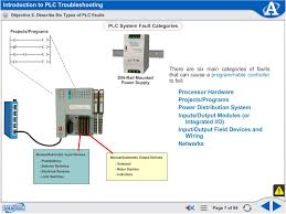 Multimedia Courseware Portable Plc Programming Operation