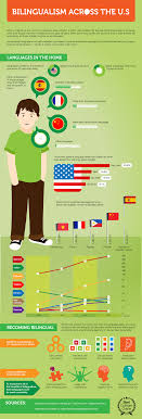 images about being bilingual on pinterest   language  second        images about being bilingual on pinterest   language  second language and languages to learn