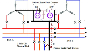 wiring diagram 2 pole gfci breaker wiring diagrams schematics 20 amp 2 pole gfci breaker wiring diagram trusted wiring diagram rh dafpods co at 20