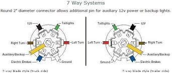 utility trailer wiring diagram 6 wire utility automotive wiring diagram 7way utility trailer wiring diagram wire diagram 7way