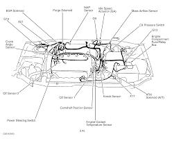 1998 Nissan Sentra Wiring Diagram