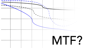 Mtf Charts The Quickest Way To Evaluate A Lens Fstoppers