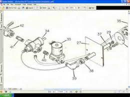 similiar suburban rv furnace manual keywords suburban rv motorhome furnace heater manuals for trailer campers nt sf