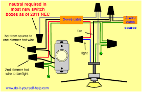 ceiling fan dimmer switch diagram