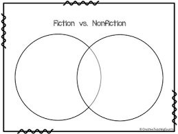 Fiction Vs Nonfiction Venn Diagram Fiction Vs Nonfiction Venn Diagram By Creative Teaching Counts Tpt