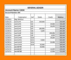 Accounting Ledger Format General Ledger 236442625625 General