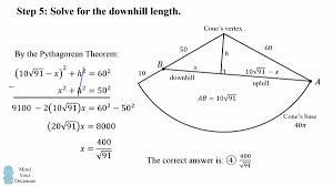 structure of toefl essays best