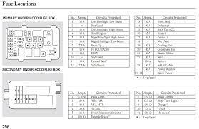 2005 honda accord fuse box layout autobonches com 2005 honda accord fuse box location at 2005 Honda Accord Fuse Box Windows