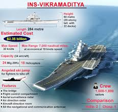 ins china india sends ins vikramaditya to maldives to counter chinas growing