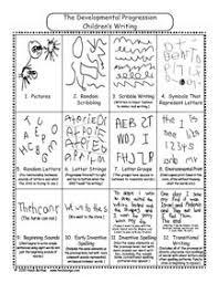 Handwriting Progression Chart 77 Best Handwriting Exercises Images Pre Writing