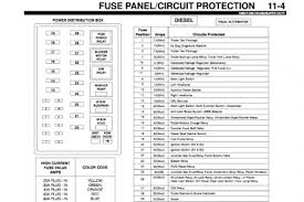 2000 f250 super duty fuse panel diagram 99 f350 fuse box diagram 1999 f250 fuse panel fuse panel justanswercom ford 3lkcm