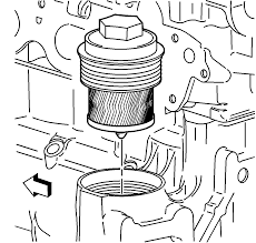 Awesome oil filter location chevy s10 2000 contemporary best image