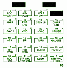 wiring diagram 94 gmc s15 blazer wiring wiring diagrams