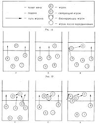 Тактика игры в волейбол Книги Библиотека международной  Тактика игры в волейбол