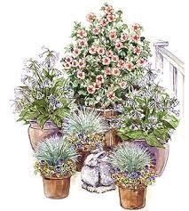 container garden plans. multiple pots container garden plans r