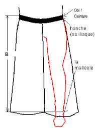 Iwata Hakama Size Sinonome