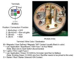 ags 2140 cub cadet ignition switch wiring diagram wiring diagram ags 2140 cub cadet ignition switch wiring diagram wiring diagram row ags 2140 cub cadet ignition switch wiring diagram