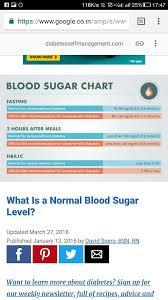 Normal Blood Sugar Chart Normal Blood Sugar Chart Steemit