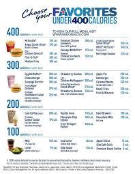 Mcdonalds Drink Calorie Chart Mcdonalds 400 Calorie Menu The Calorie Counts Might Be Low