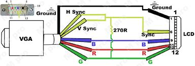 vga cable color code diagram vga image wiring diagram similiar rca cable color code keywords on vga cable color code diagram