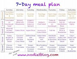 7 day diabetic meal plan diet food plan philippines 7 day diet plan to lose weightdiets for
