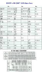 1985 bmw fuse box diagram circuit diagram symbols \u2022 2009 BMW 325I Fuse Box Diagram at 2005 Bmw 525i Fuse Box Diagram