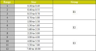 Ashrae Merv Chart Understanding Merv Filter Services Inc