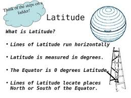 Latitude And Longitude Powerpoint Grades 2 5 By Alicia Wilkins Donaldson