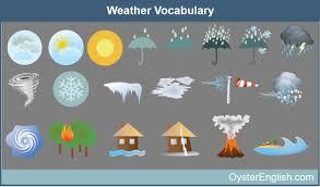 English Seasons Weather Vocabulary