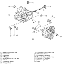kia rio engine diagram kia wiring diagrams